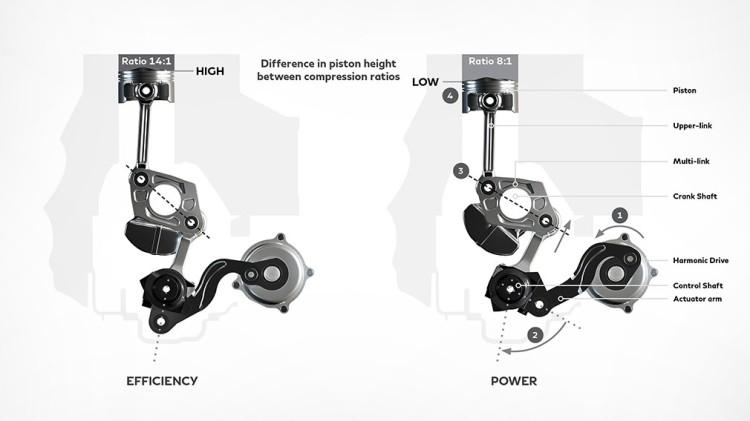 infiniti-vc-turbo-engine-benefits-large